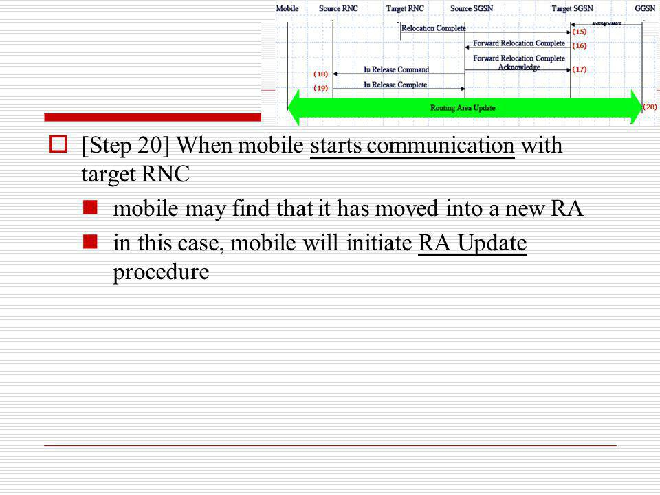 [Step 20] When mobile starts communication with target RNC